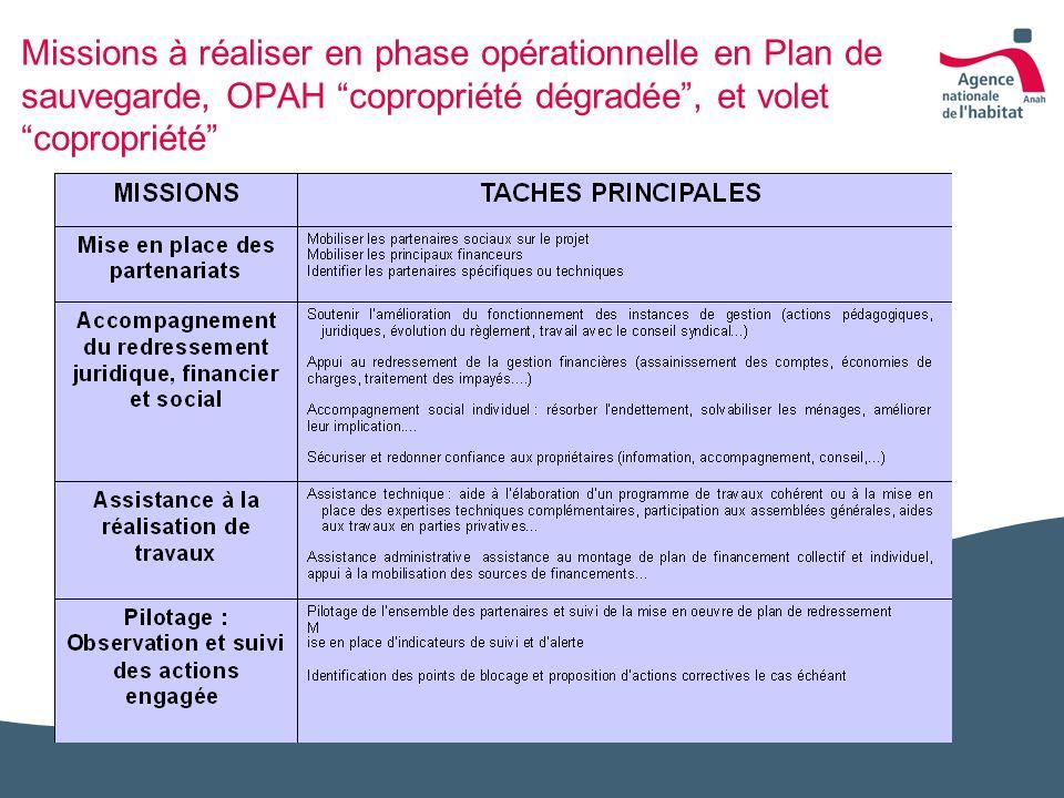 Missions à réaliser en phase opérationnelle en Plan de sauvegarde, OPAH copropriété dégradée , et volet copropriété