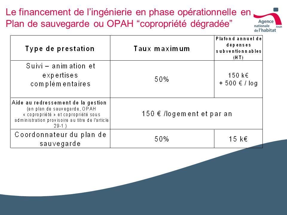 Le financement de l'ingénierie en phase opérationnelle en Plan de sauvegarde ou OPAH copropriété dégradée
