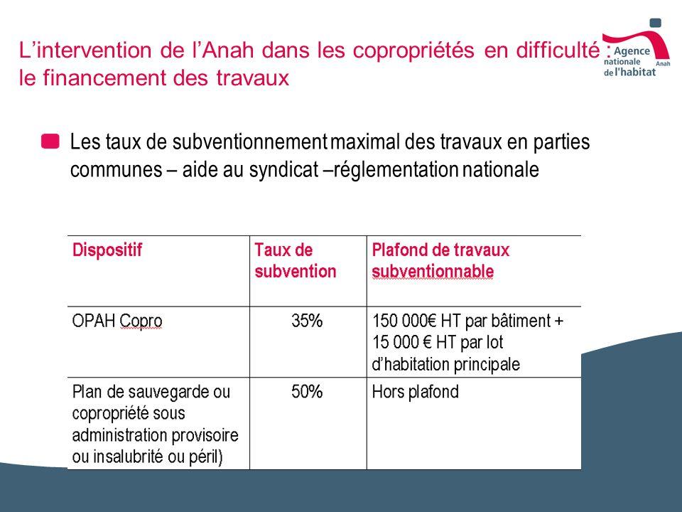 L'intervention de l'Anah dans les copropriétés en difficulté : le financement des travaux