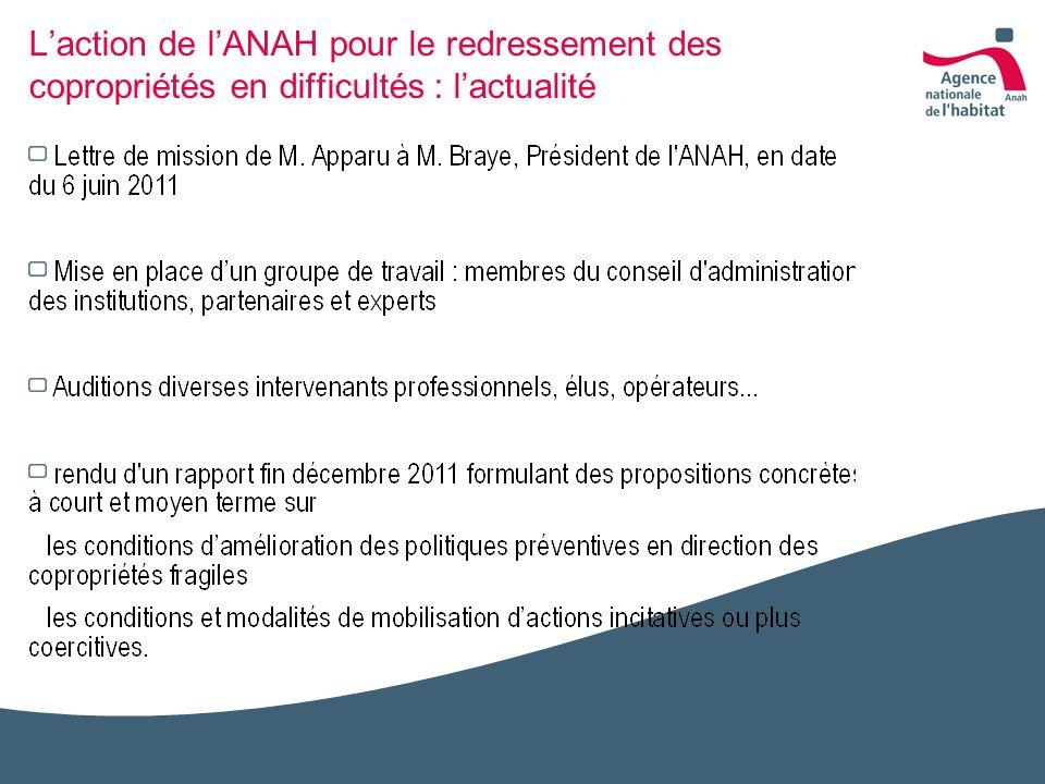 L'action de l'ANAH pour le redressement des copropriétés en difficultés : l'actualité