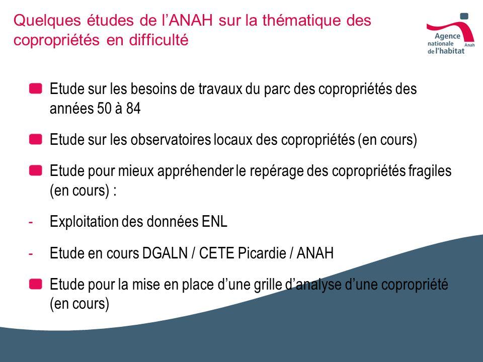 Quelques études de l'ANAH sur la thématique des copropriétés en difficulté