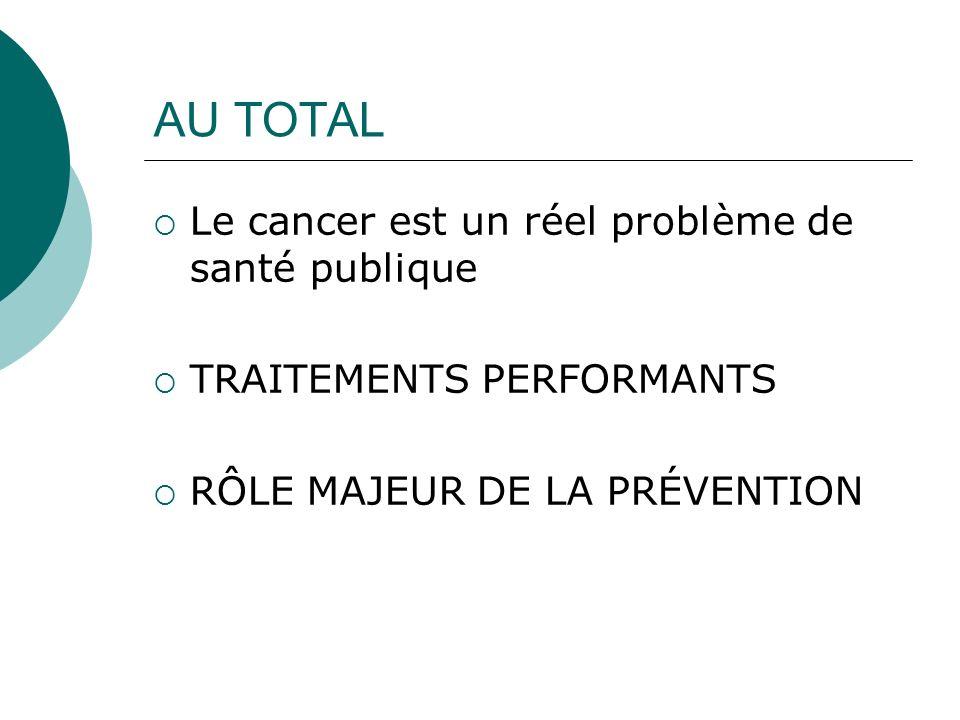 AU TOTAL Le cancer est un réel problème de santé publique