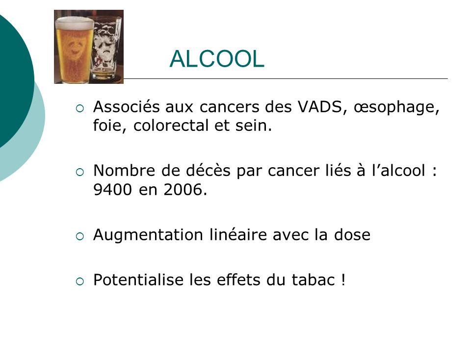 ALCOOL Associés aux cancers des VADS, œsophage, foie, colorectal et sein. Nombre de décès par cancer liés à l'alcool : 9400 en 2006.