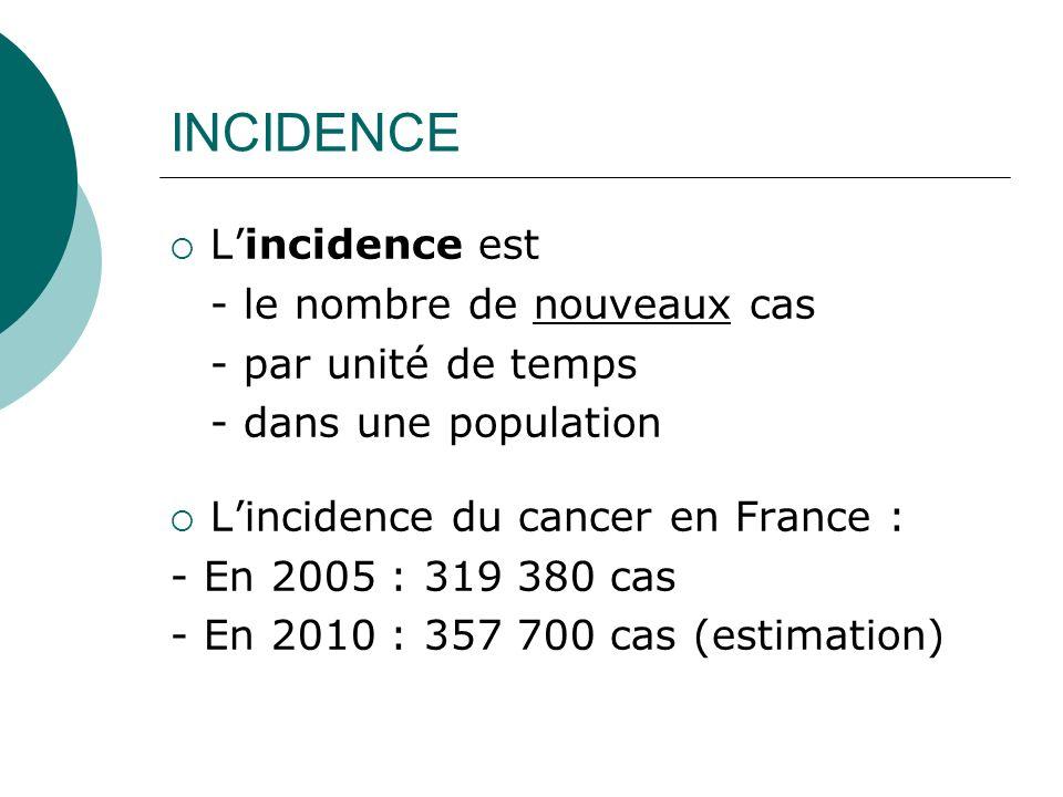 INCIDENCE L'incidence est - le nombre de nouveaux cas