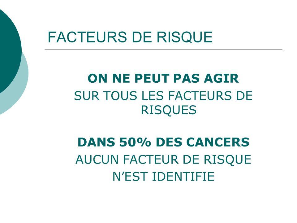 FACTEURS DE RISQUE ON NE PEUT PAS AGIR