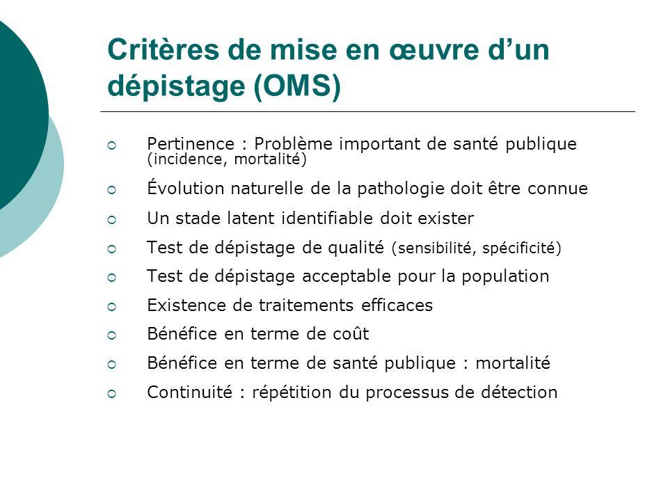 Critères de mise en œuvre d'un dépistage (OMS)