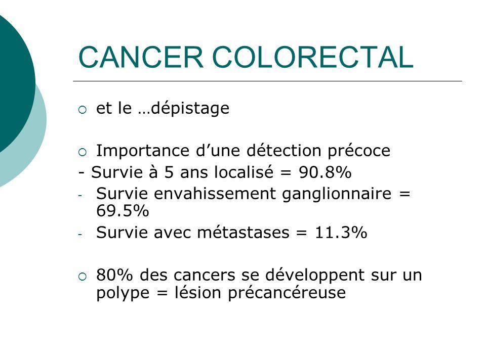CANCER COLORECTAL et le …dépistage Importance d'une détection précoce