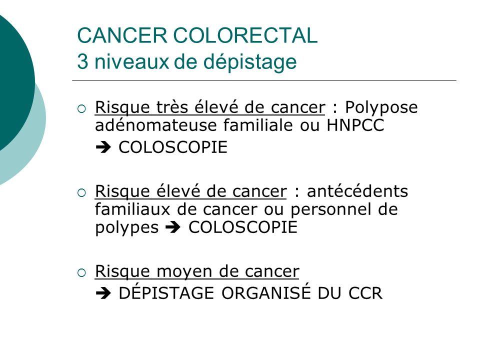 CANCER COLORECTAL 3 niveaux de dépistage
