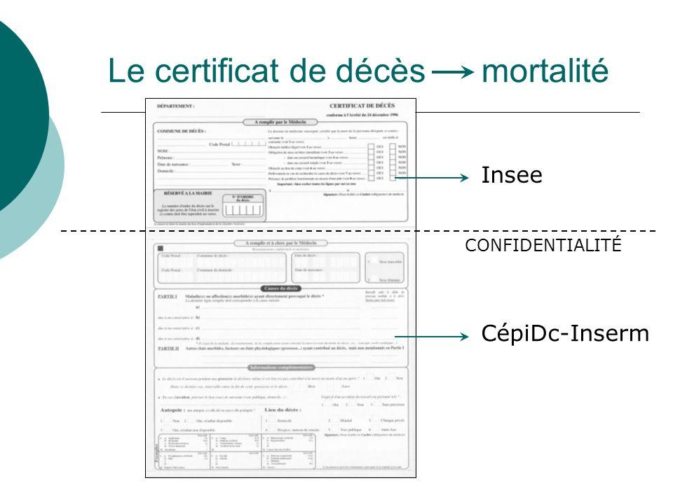 Le certificat de décès mortalité