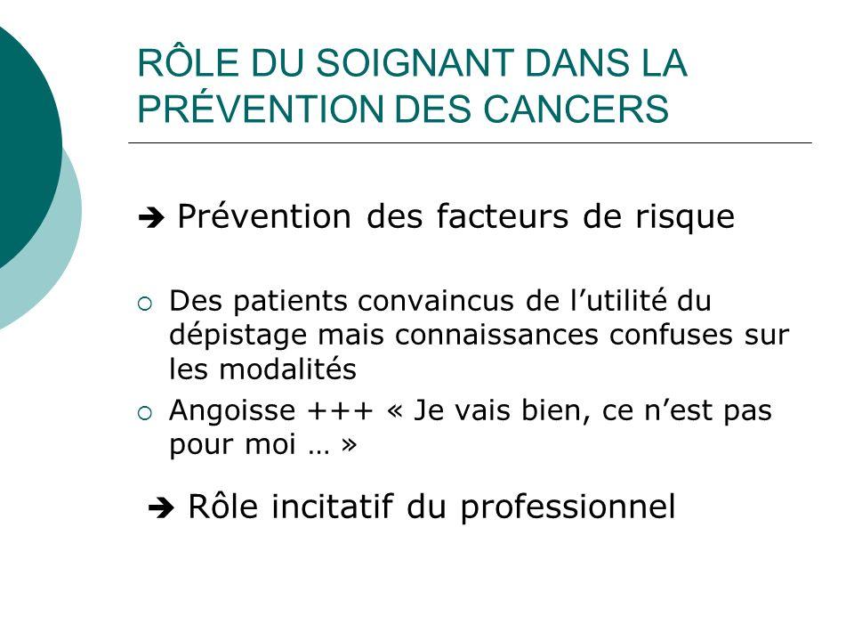 RÔLE DU SOIGNANT DANS LA PRÉVENTION DES CANCERS