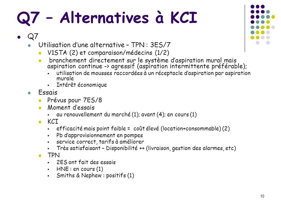 Q7 – Alternatives à KCI Q7 Utilisation d'une alternative – TPN : 3ES/7
