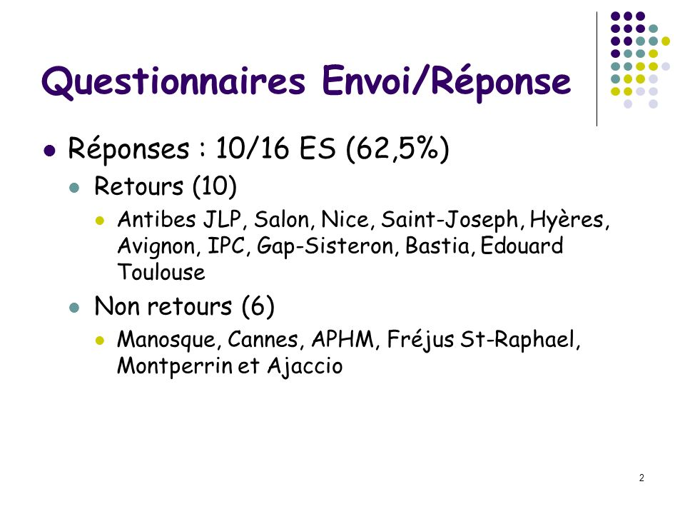 Questionnaires Envoi/Réponse