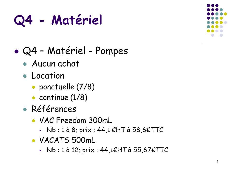 Q4 - Matériel Q4 – Matériel - Pompes Aucun achat Location Références