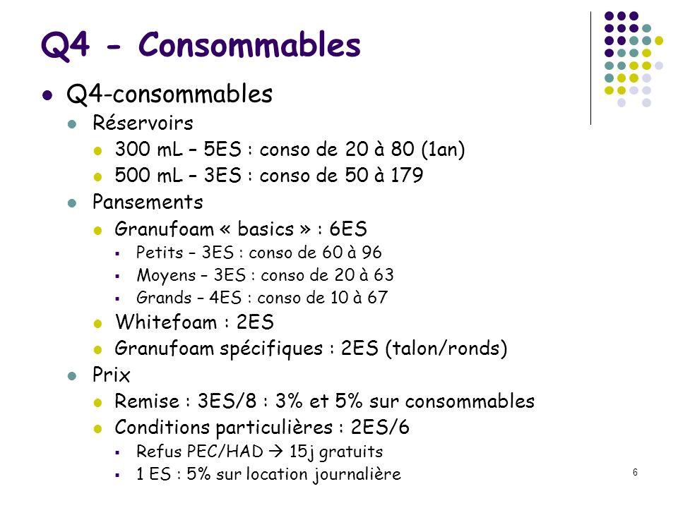 Q4 - Consommables Q4-consommables Réservoirs Pansements Prix