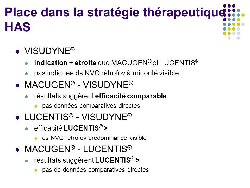 Place dans la stratégie thérapeutique HAS