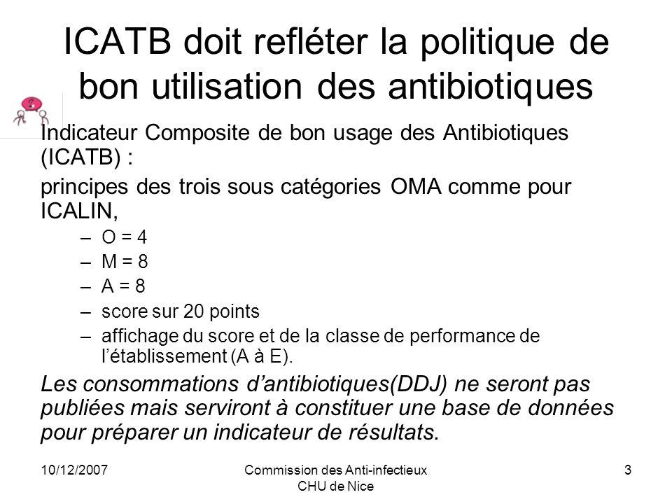 ICATB doit refléter la politique de bon utilisation des antibiotiques