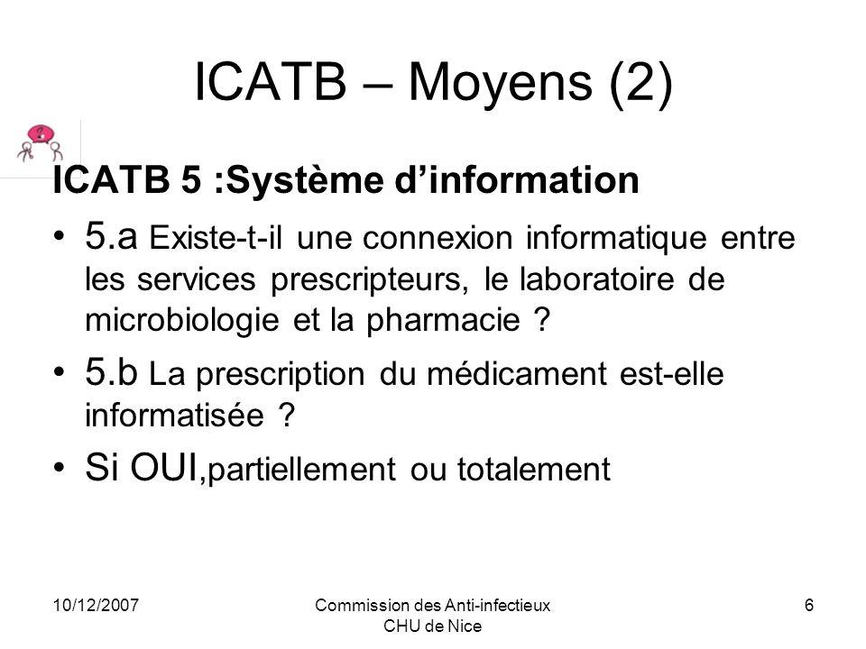 Commission des Anti-infectieux CHU de Nice