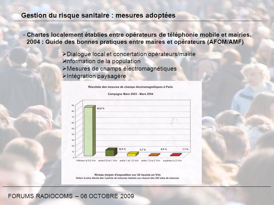 Gestion du risque sanitaire : mesures adoptées