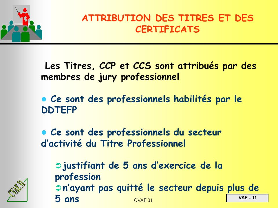 ATTRIBUTION DES TITRES ET DES CERTIFICATS