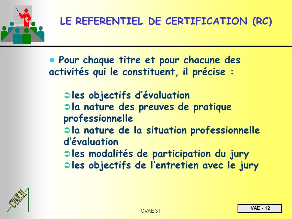 LE REFERENTIEL DE CERTIFICATION (RC)
