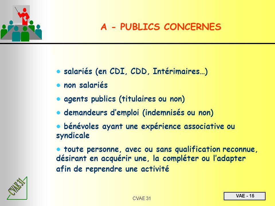 A - PUBLICS CONCERNES salariés (en CDI, CDD, Intérimaires…)