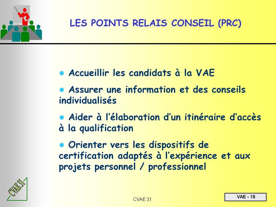 LES POINTS RELAIS CONSEIL (PRC)