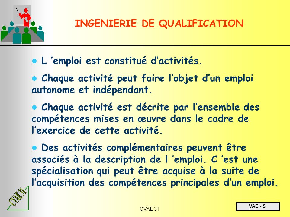 INGENIERIE DE QUALIFICATION