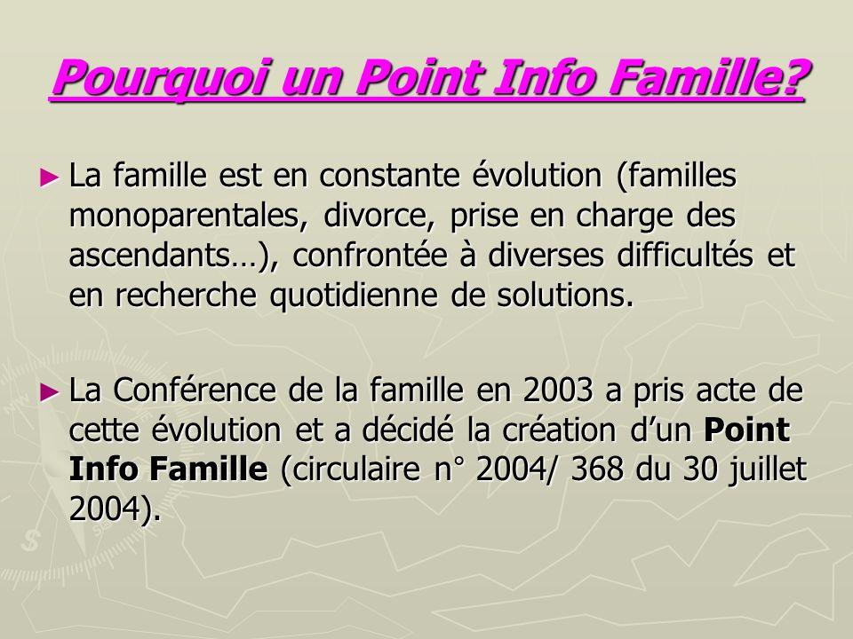 Pourquoi un Point Info Famille