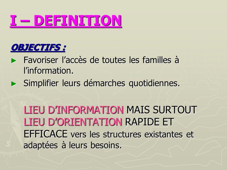 I – DEFINITION OBJECTIFS : Favoriser l'accès de toutes les familles à l'information. Simplifier leurs démarches quotidiennes.