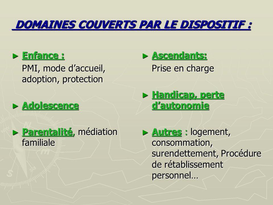 DOMAINES COUVERTS PAR LE DISPOSITIF :