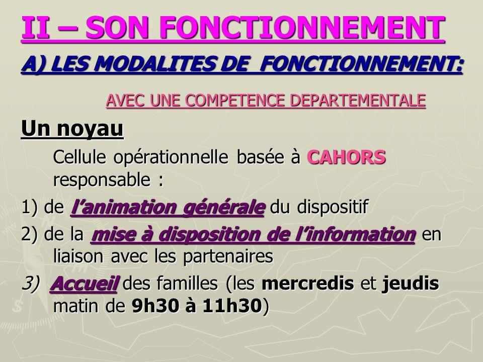 II – SON FONCTIONNEMENT A) LES MODALITES DE FONCTIONNEMENT: