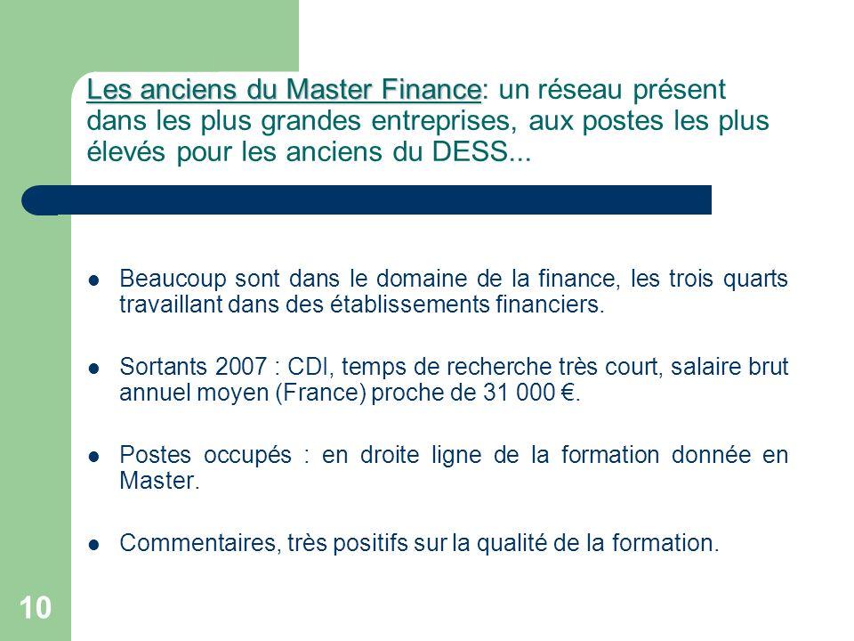 Les anciens du Master Finance: un réseau présent dans les plus grandes entreprises, aux postes les plus élevés pour les anciens du DESS...