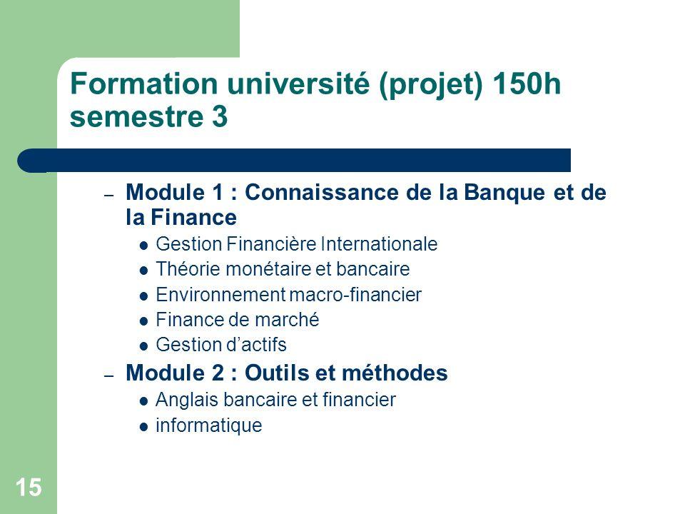 Formation université (projet) 150h semestre 3