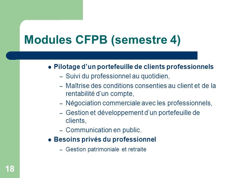 Modules CFPB (semestre 4)