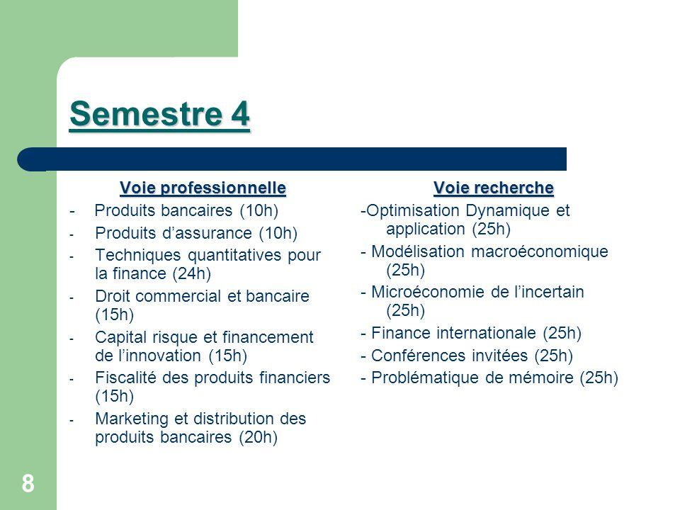 Semestre 4 Voie professionnelle - Produits bancaires (10h)