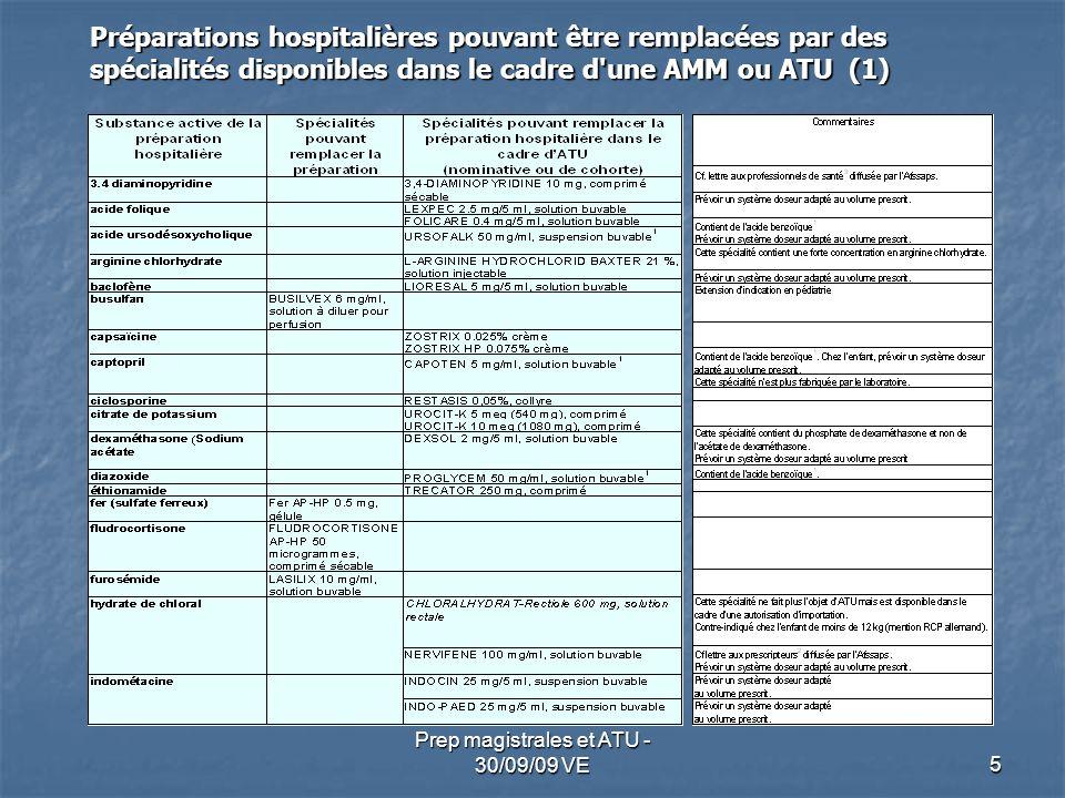 Prep magistrales et ATU - 30/09/09 VE