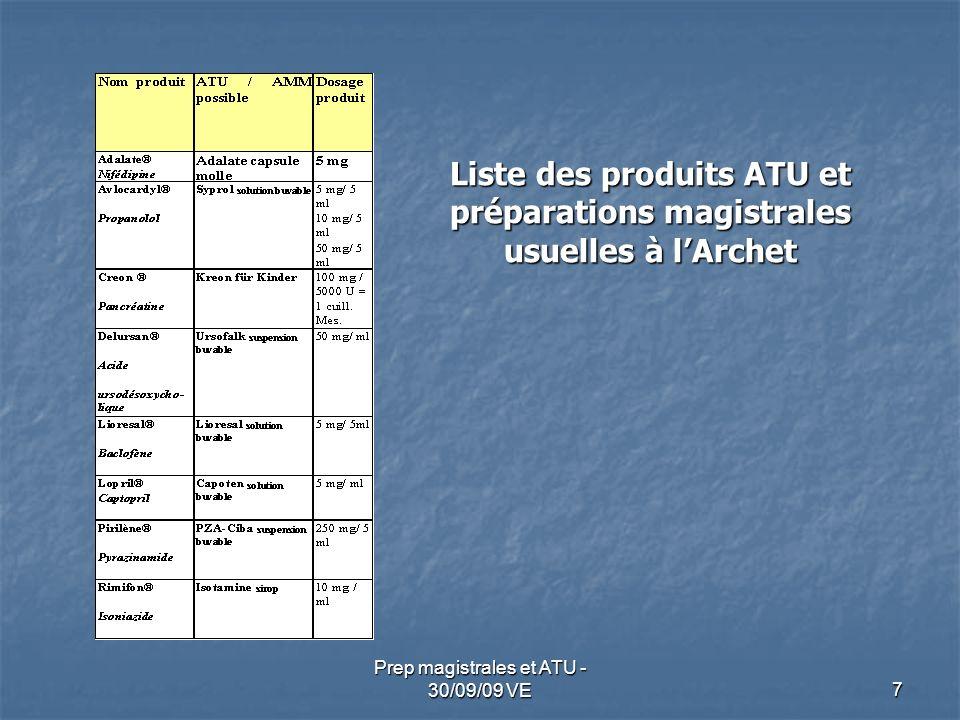 Liste des produits ATU et préparations magistrales usuelles à l'Archet