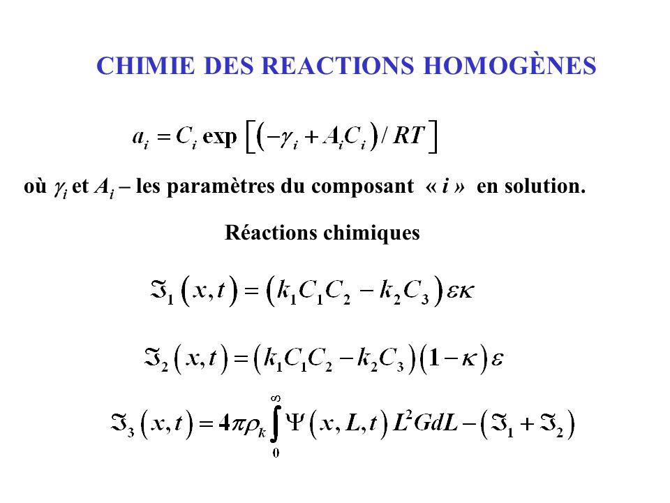 CHIMIE DES REACTIONS HOMOGÈNES