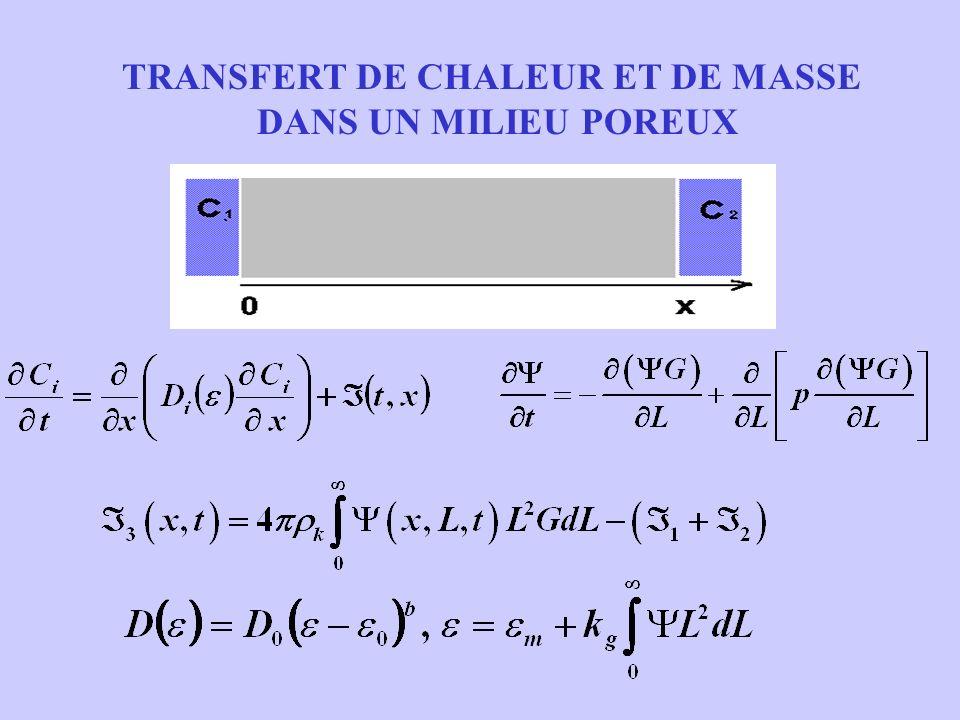 TRANSFERT DE CHALEUR ET DE MASSE