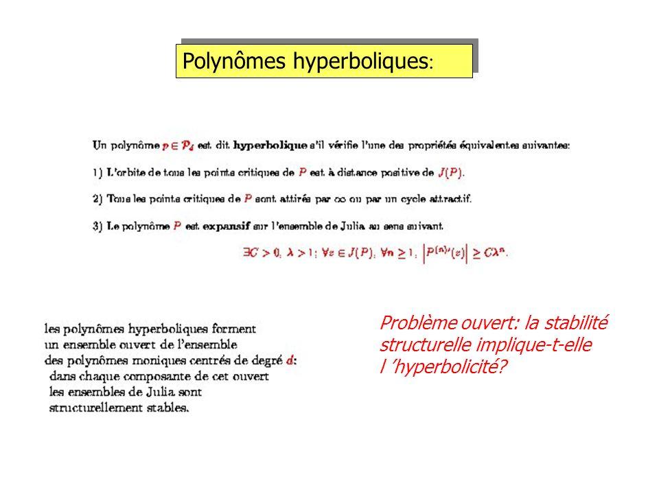 Polynômes hyperboliques:
