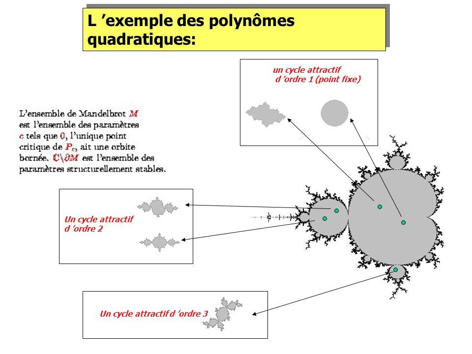 L 'exemple des polynômes quadratiques: