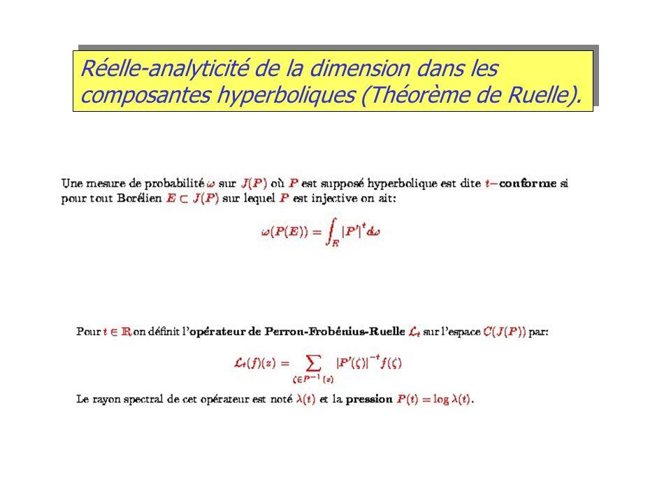 Réelle-analyticité de la dimension dans les composantes hyperboliques (Théorème de Ruelle).