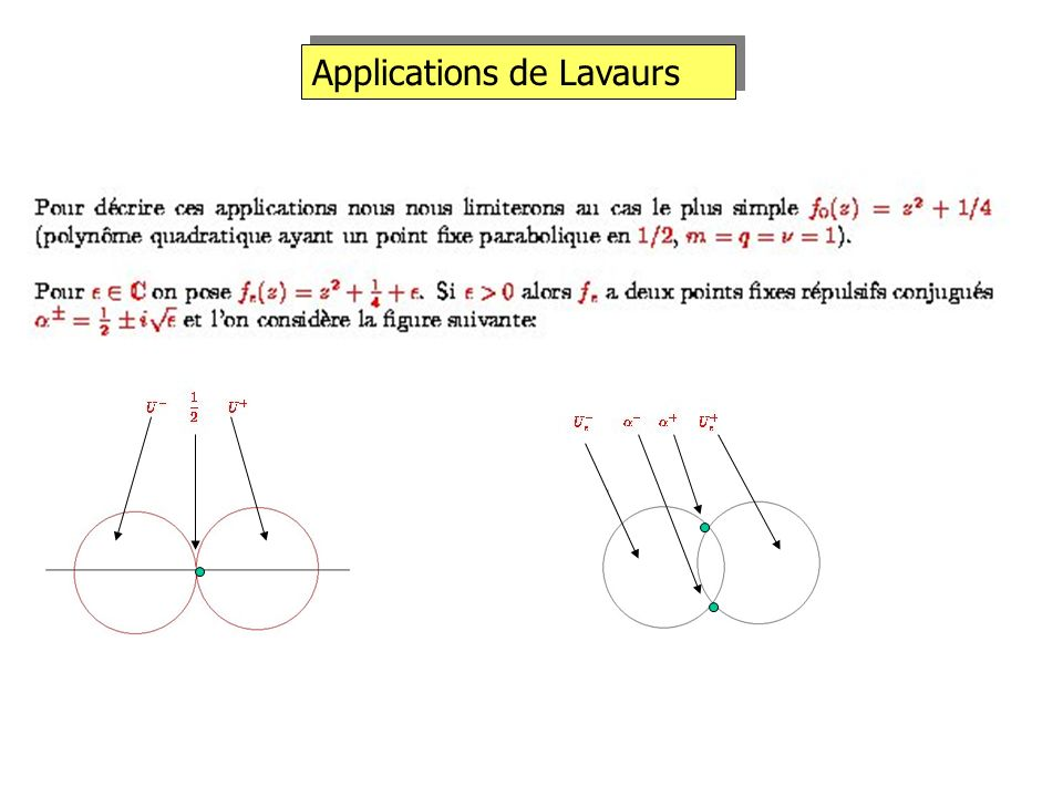 Applications de Lavaurs