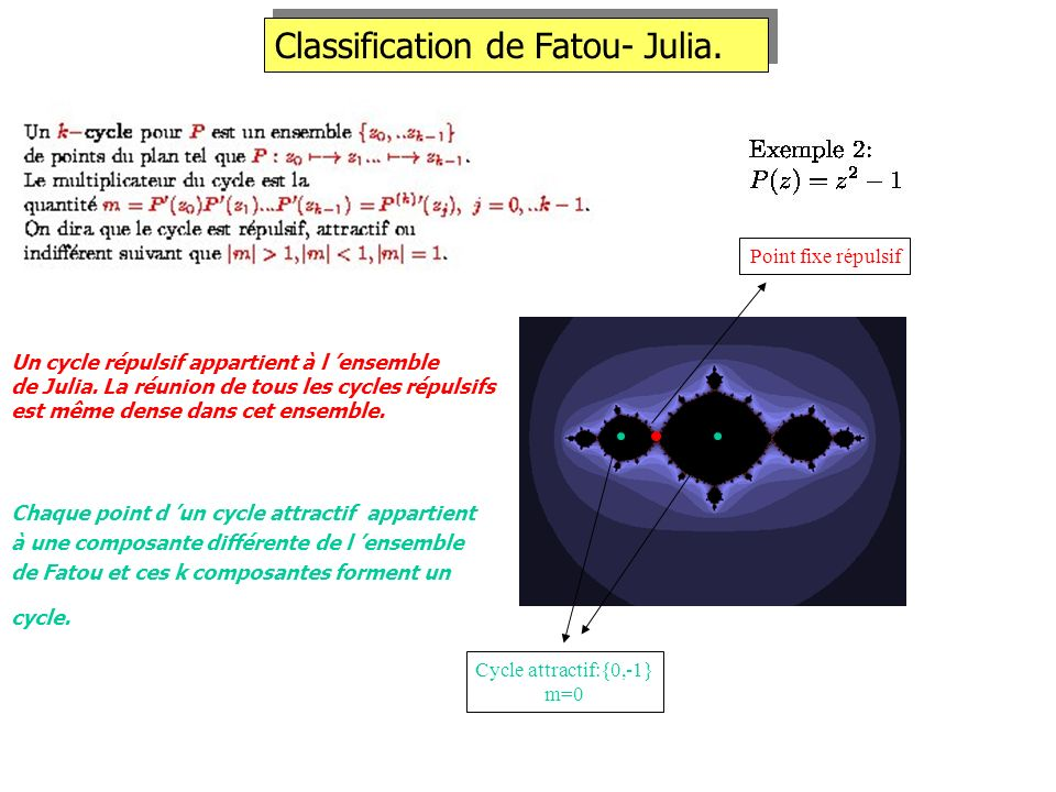 Classification de Fatou- Julia.