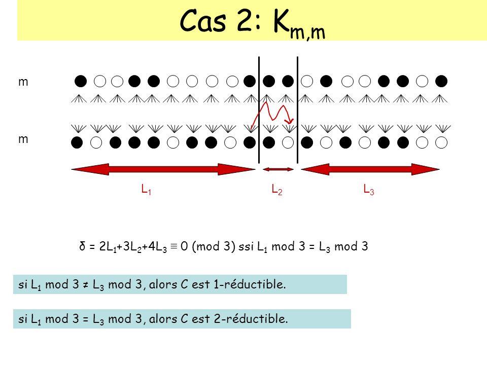 δ = 2L1+3L2+4L3 ≡ 0 (mod 3) ssi L1 mod 3 = L3 mod 3