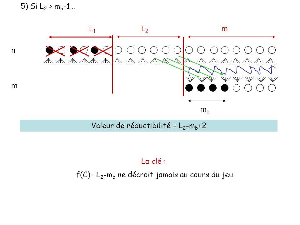 Valeur de réductibilité = L2-mb+2