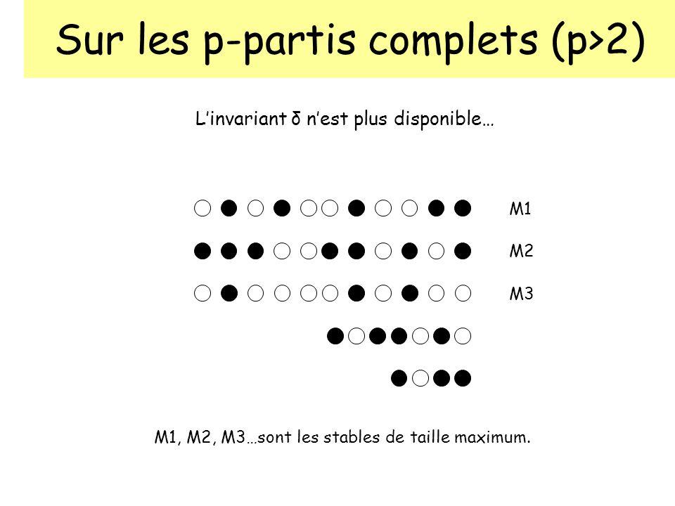 Sur les p-partis complets (p>2)