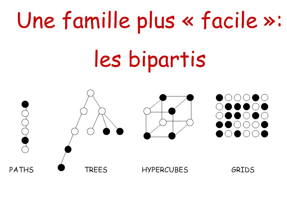 Une famille plus « facile »: