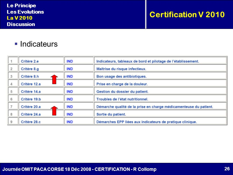 Certification V 2010 Indicateurs Le Principe Les Evolutions La V 2010