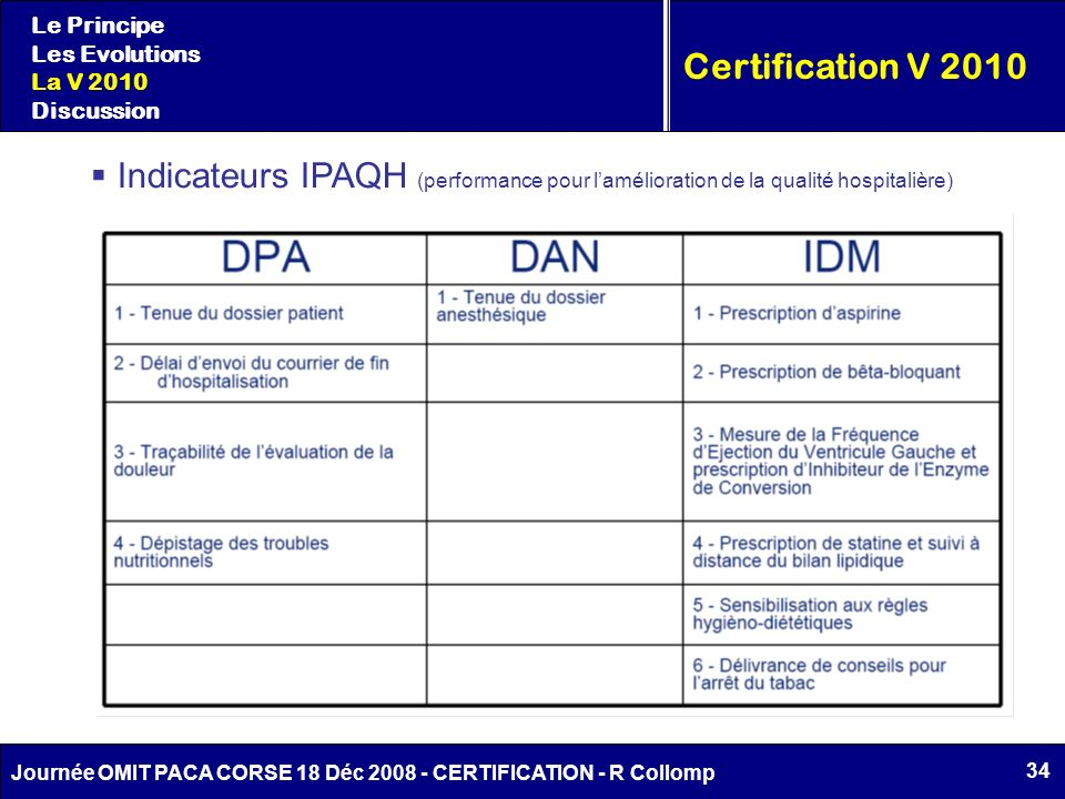Le Principe Les Evolutions. La V 2010. Discussion. Certification V 2010.